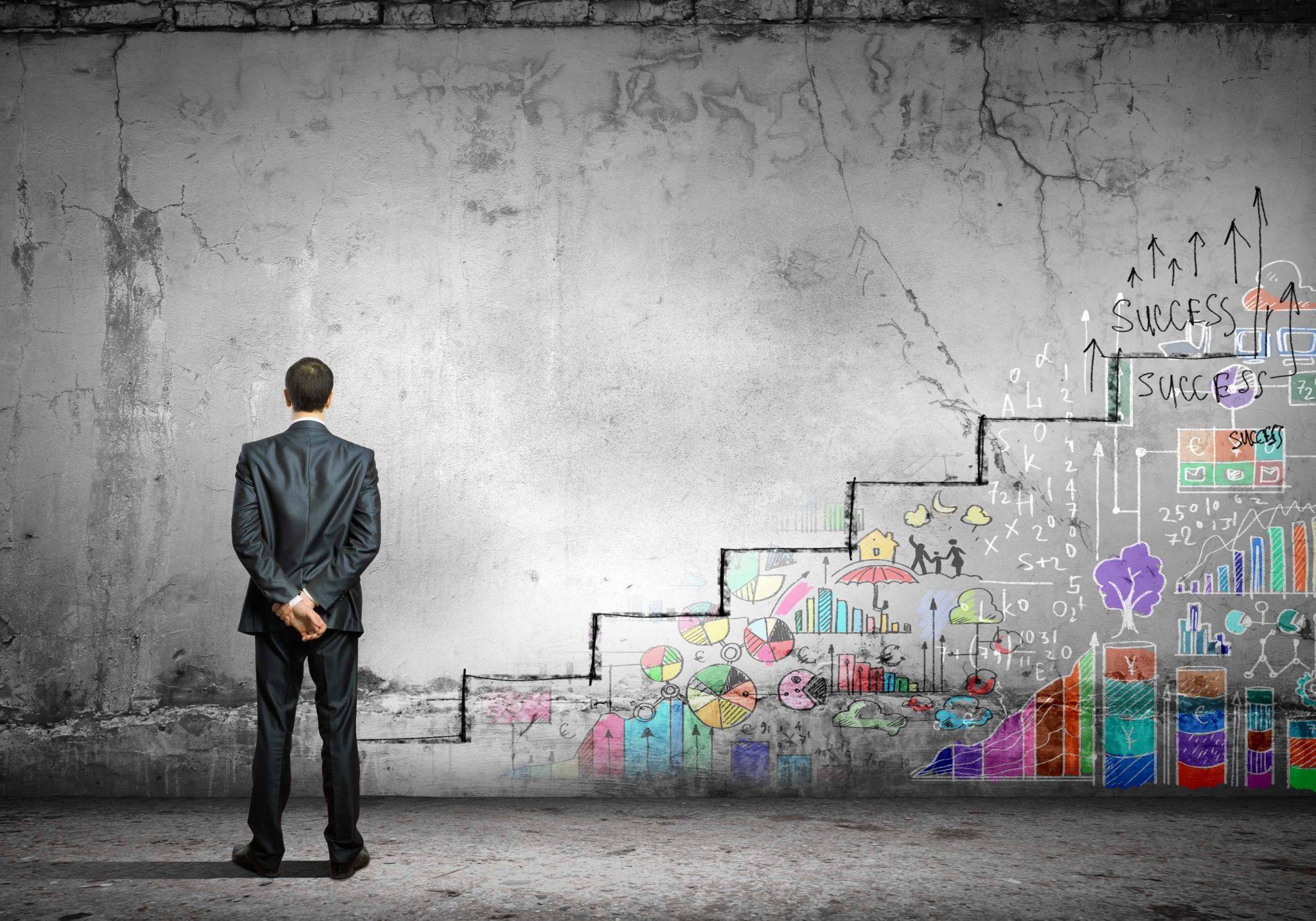 5 Capitoli per Preparare un Business Plan in Una Sola Pagina