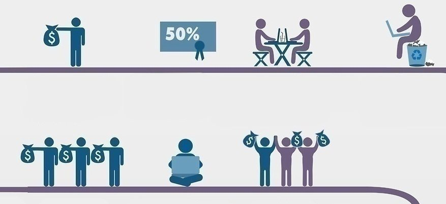 Come Avviare una Startup e Riuscire a Monetizzarla (infografica)