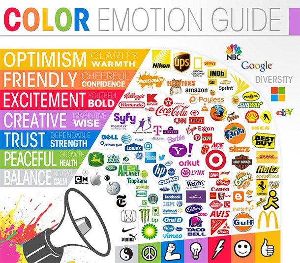 Emozioni e colori nei nomi delle aziende