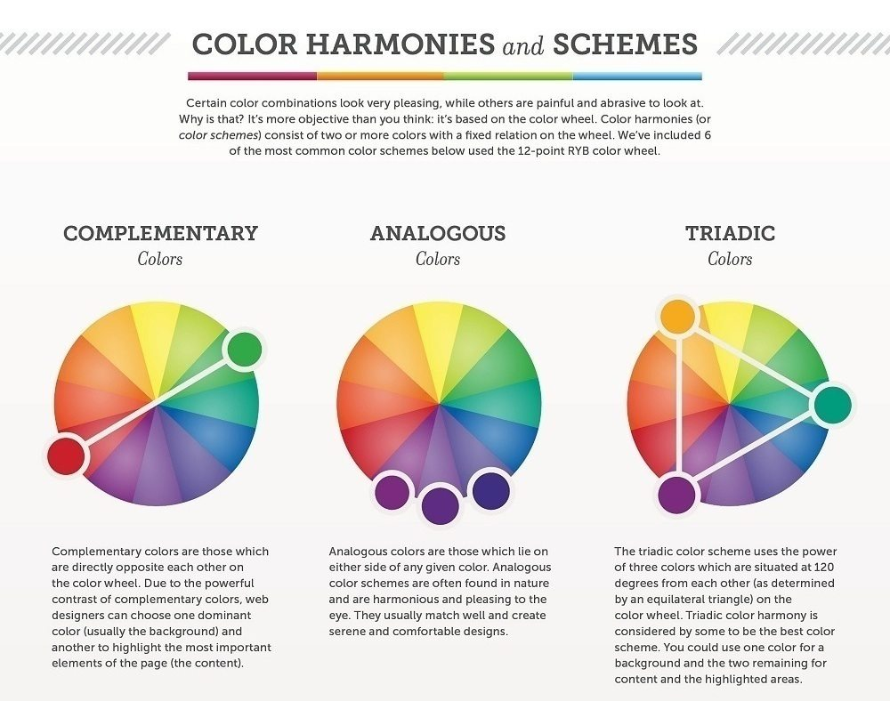 Coordinazione dei colori per generare performance