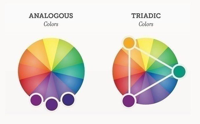 Coordinazione dei colori