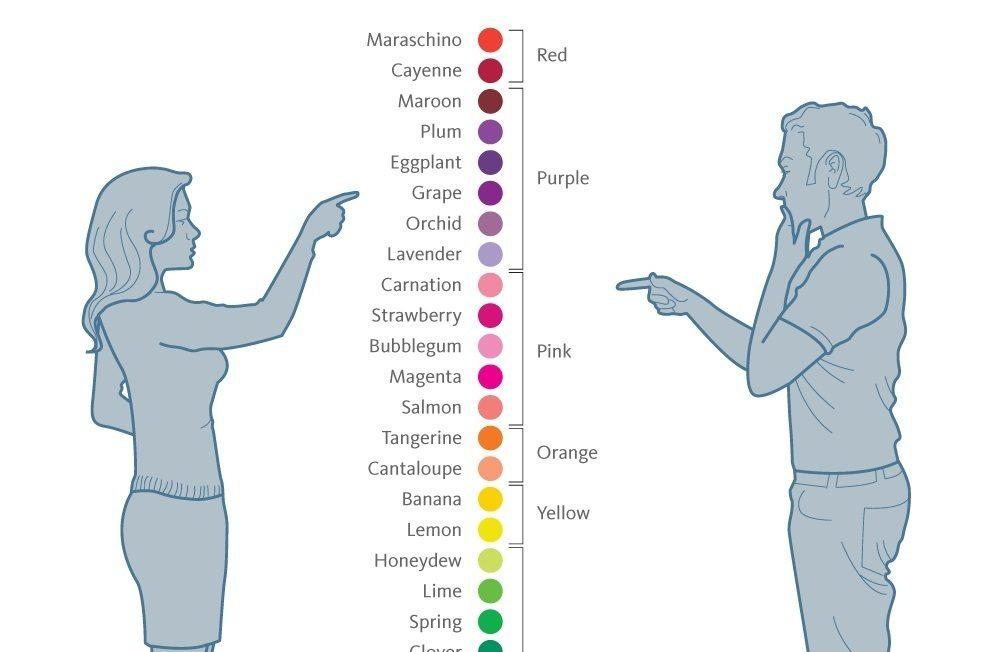 Il Significato dei Colori nel Marketing e nel Branding