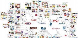 Strategie di marketing - illusione della scelta