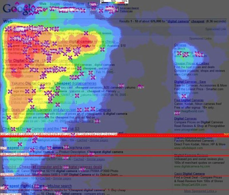 Eye track e CTR sulle SERP di Google