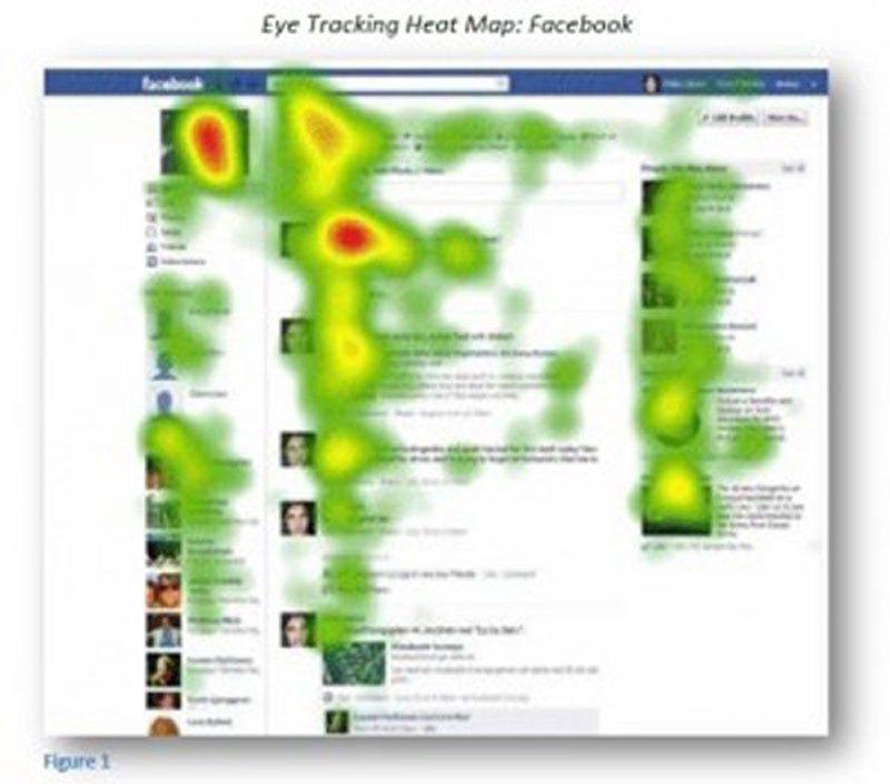 Eye track su Facebook