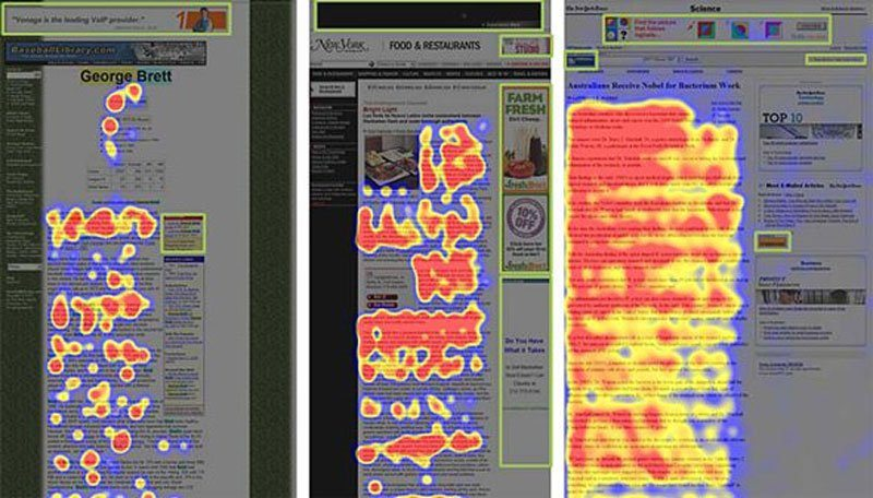 Eye tracking posizioni poco efficaci per banner e ads