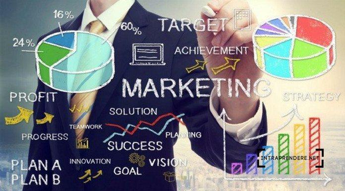 Come Fare un Business Plan in 30 Minuti (con Esempio di Business Model Canvas)