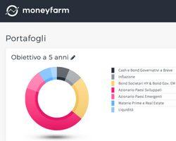 Distribuzione investimento su Moneyfarm