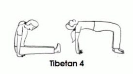 Quarto rito tibetano