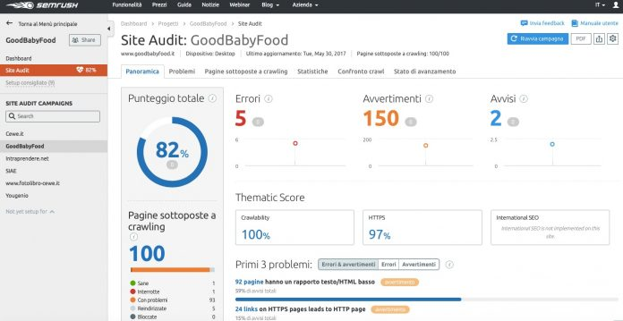 Site Audit Semrush tool