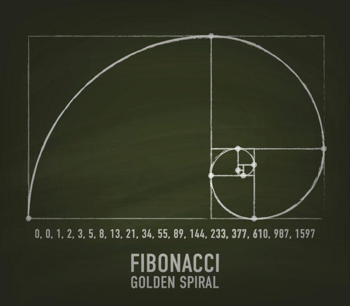 Fibonacci metodo per investimenti
