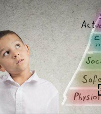 piramide di maslow piramide dei bisogni di Maslow