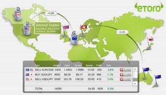 Etoro Forex Trading cosa investire oggi