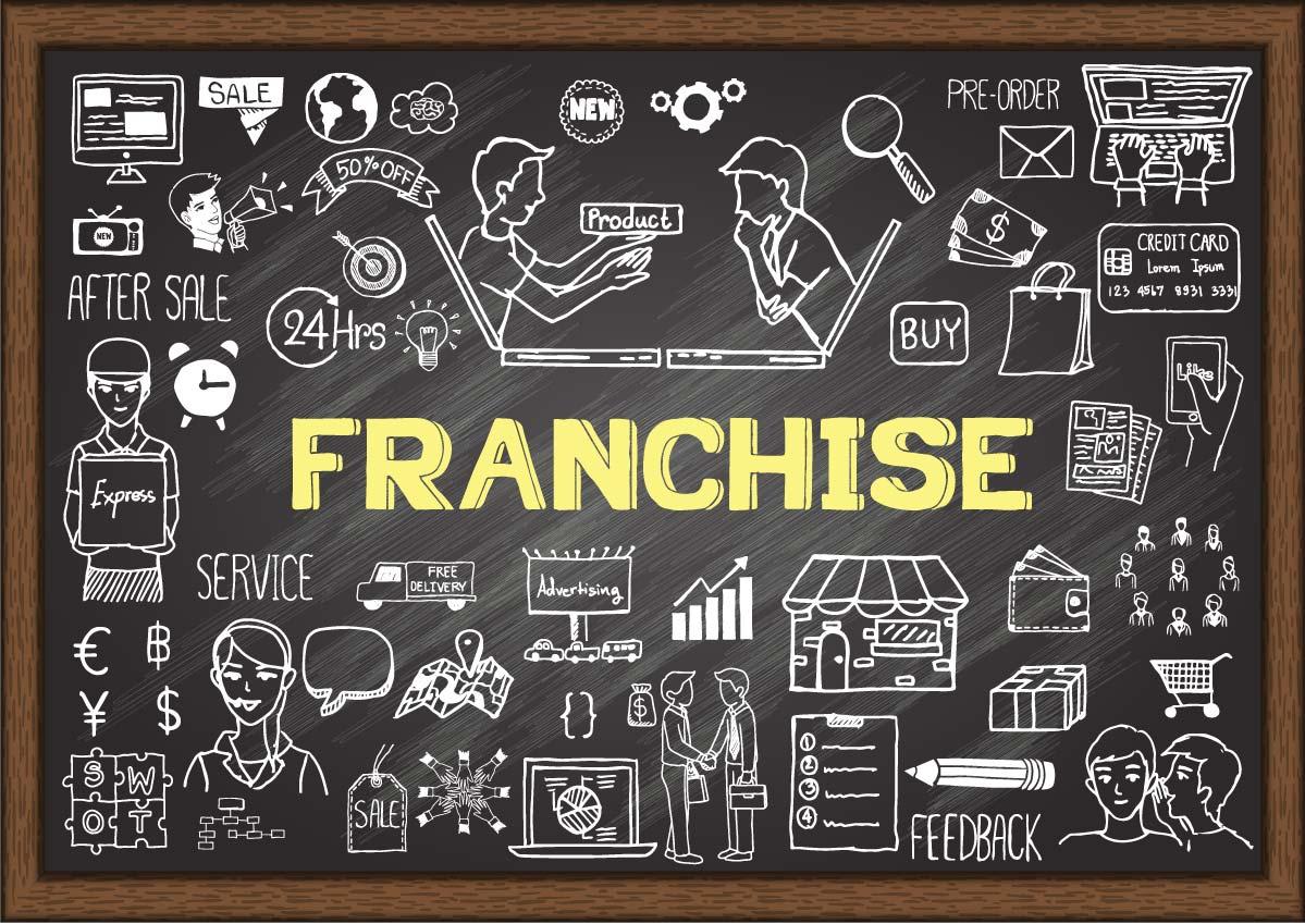 Come Aprire un Franchising: 4 Semplici Dritte per Valutare l'Insegna
