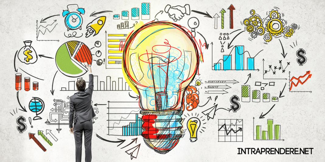 Marketing Strategico: l'Importanza di Avere un Piano per Far Crescere la Propria Impresa!