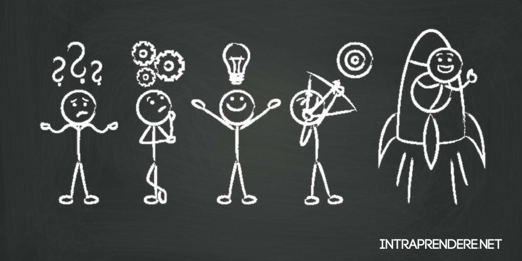 40 Strategie di Marketing Low Cost per Far Decollare la Tua Impresa con un Piccolo Budget