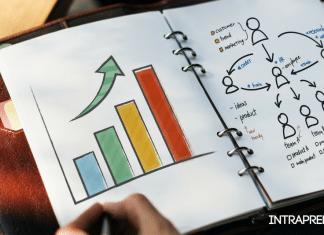 gestione delle risorse umane, gestione risorse umane, come gestire il personale
