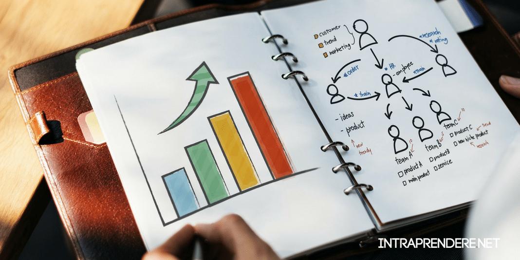 Fai Crescere il tuo Team: Ecco 7 Strategie Infallibili per Migliorare la Tua Gestione delle Risorse Umane