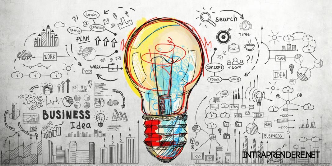 10 Idee Imprenditoriali Davvero Innovative che ti Faranno Fare un Sacco di Soldi