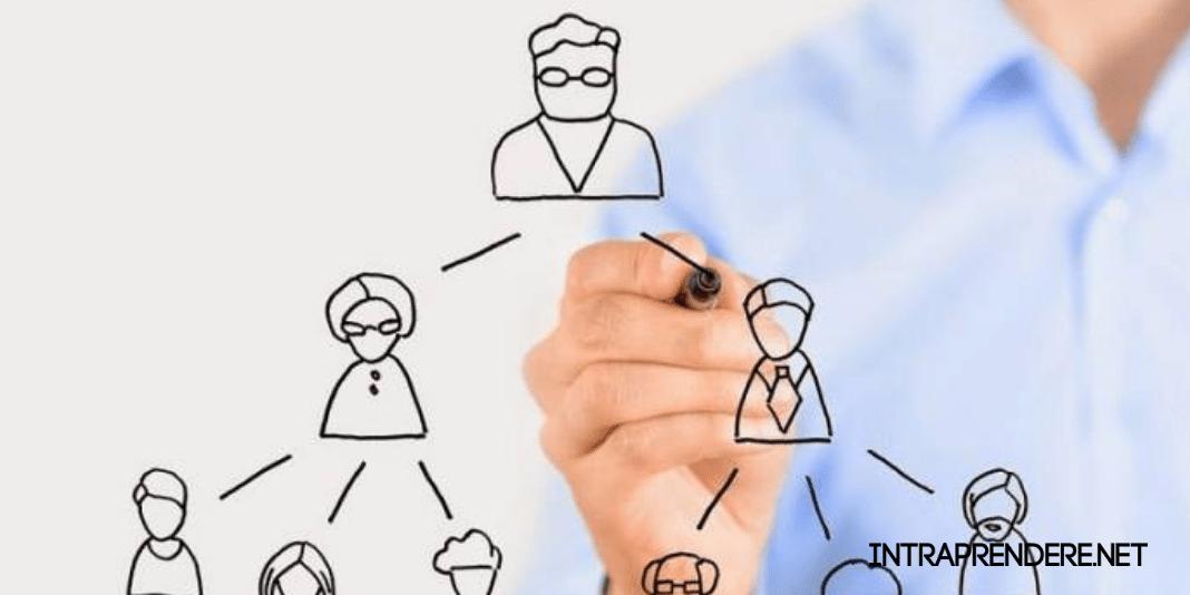 Network Marketing: Trovare le Reali Opportunità e Creare una Strategia Vincente