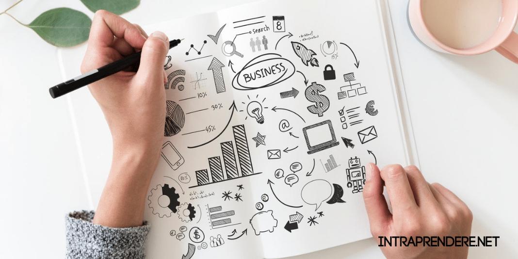Cavalca le Nuove Tendenze del Mercato: Scopri gli 9 Nuovi Business di Successo