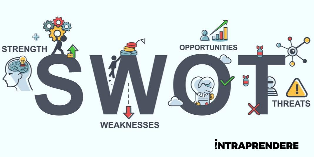 Scopri Come l'Analisi SWOT Può Aiutarti a Migliorare Davvero il tuo Business